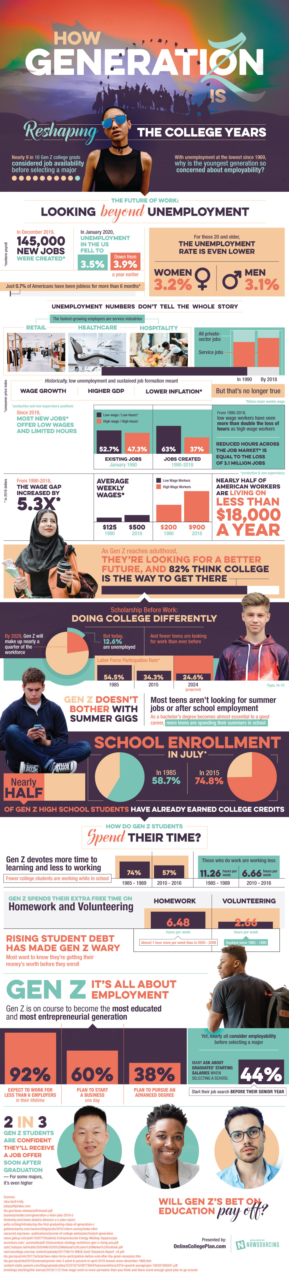 Gen Z Reshaping College (infographic)