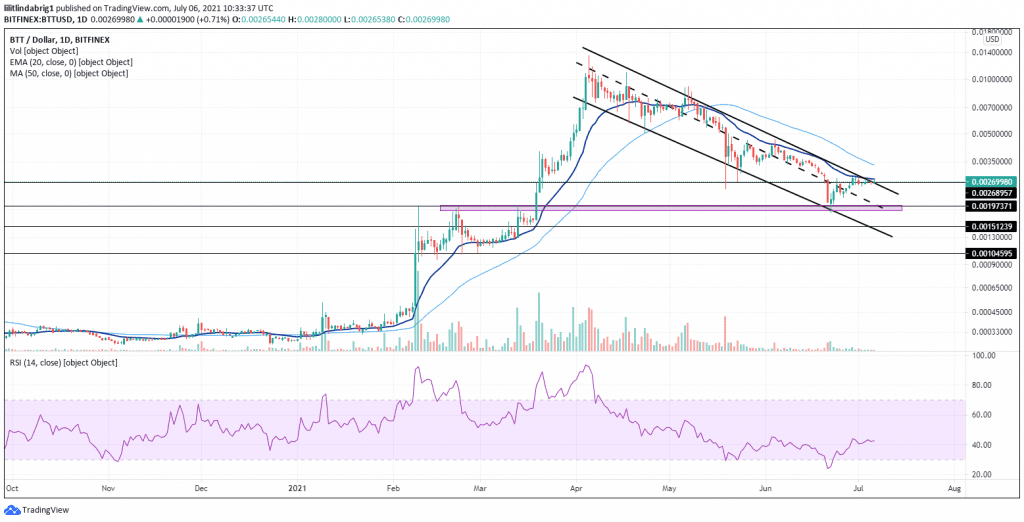 Descending channel on the BTT daily chart. Source: BTTUSD on TradingView.com