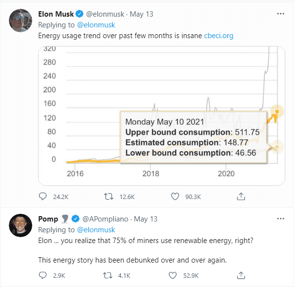 Chainlink, Chainlink to support carbon-tracking oracle node for climate reporting; Musk factor?