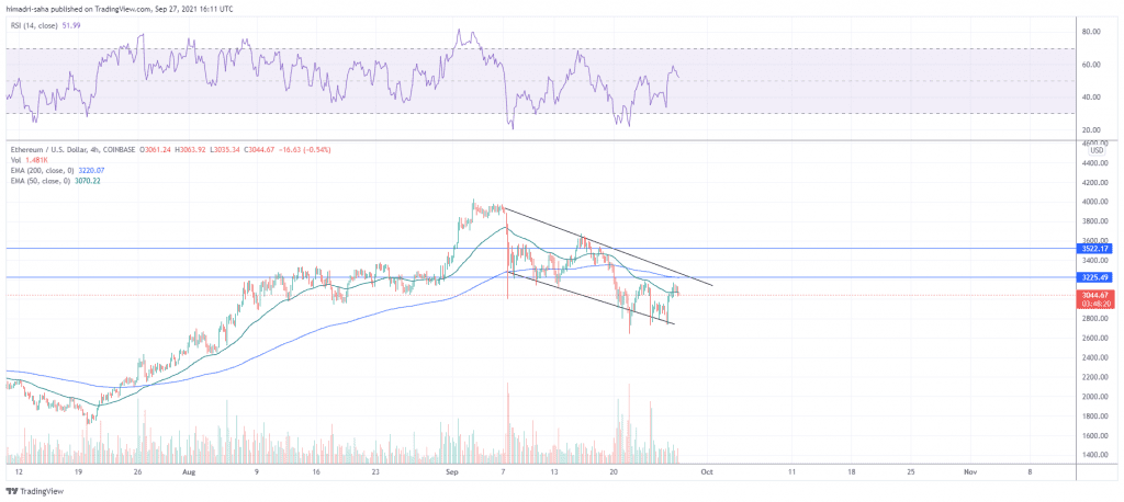 ETH buyers have to push the asset above $3,522